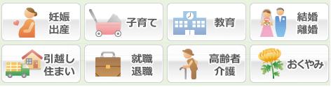 「人生場面別で情報を探す」の表示位置図