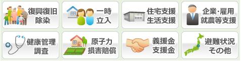 「震災/原子力災害関連別で情報を探す」の表示位置図